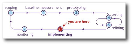 implementing in information design